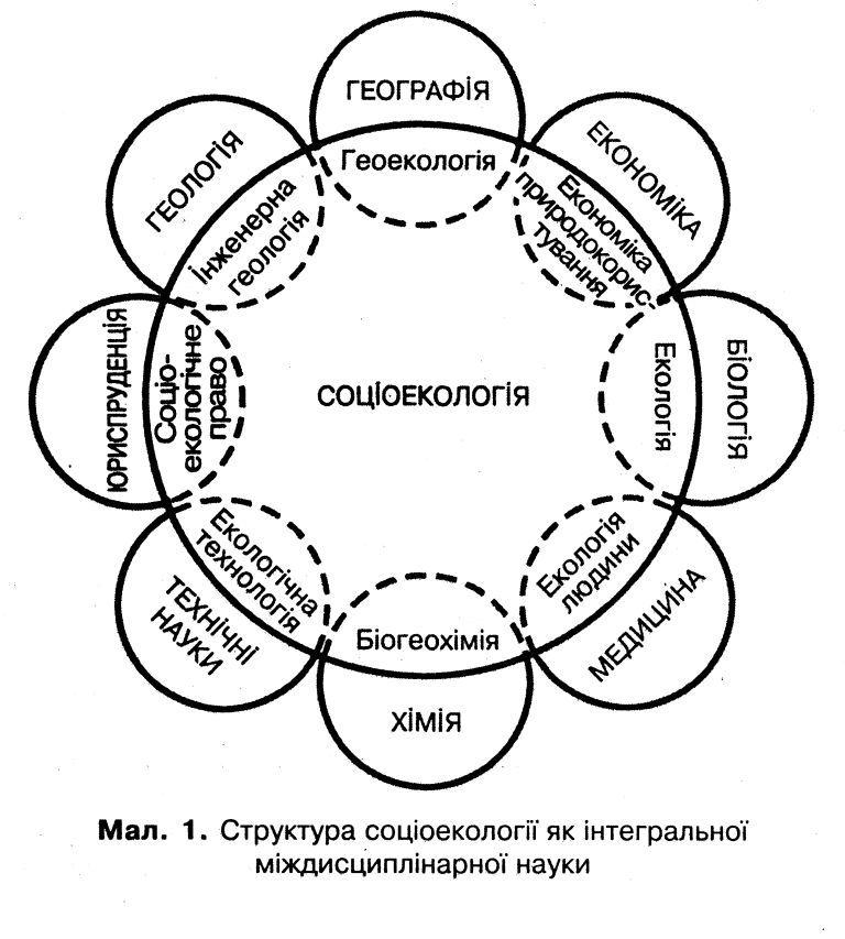 Профілактична медицина - Навколишнє середовище та здоров я. Екологія ... fac312778657b